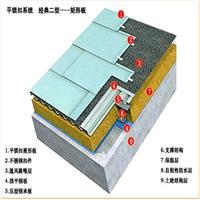 0.7mm厚铝镁锰墙面板,平锁扣式铝镁锰板