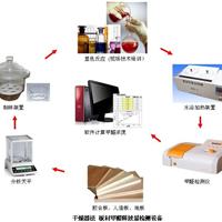 供应家具板材甲醛含量检测设备