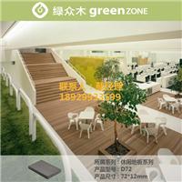 供应绿众生态木地板 诚招代理