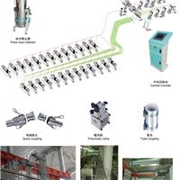 供应塑料造粒自动配料系统