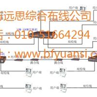 通州区安普综合网络布线设备施工安装公司