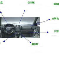 销售汽车仪表板表皮用热塑性弹性体TPO颗粒