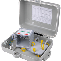 供应16芯光分路器箱(SMC)