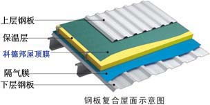 湘潭高分子纺粘聚乙烯防水透气膜