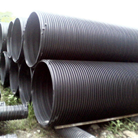 HDPE双平壁钢塑复合排水管报价