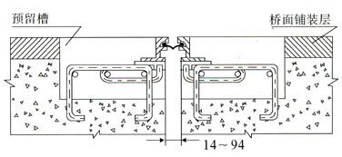 厂家经历17年风雨诚信供应TST伸缩缝/沥青伸缩缝
