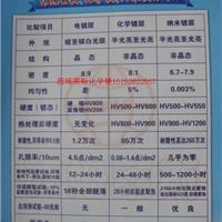 供应中高磷化学镀镍添加剂中间体