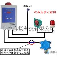 供应二氧化硫检测器SO2探测器