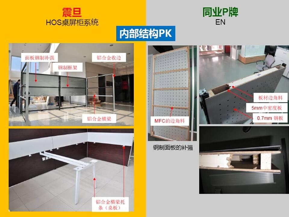 上海震旦办公家具,售后服务家具拆装,维护