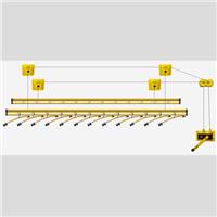 不锈钢栏杆/连体手摇升降晾衣架JJ-LSJ-009