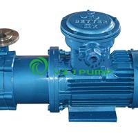 供应磁力泵:CQ系列耐腐蚀磁力泵