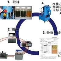 供应净化润滑油过滤油服务,上门调和国标